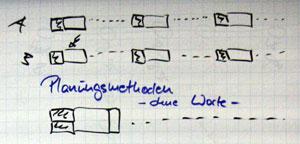 Projektplanung: geschnitten oder am Stück? Geschnitten erzeugt unnötige Reibung